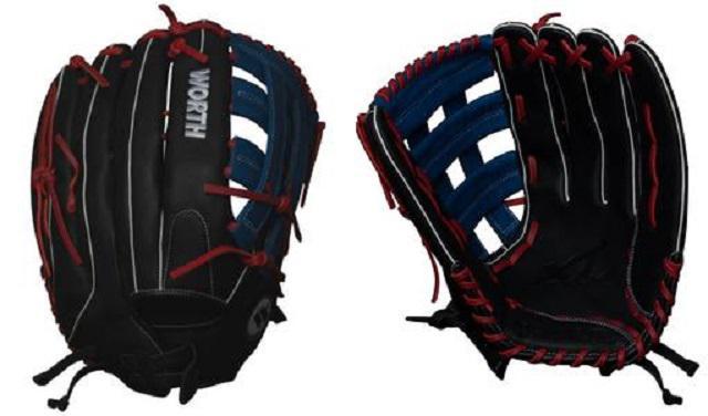 Softball Gloves Market