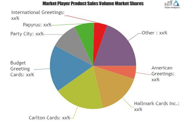 Greeting Cards Market Is Booming Worldwide | American