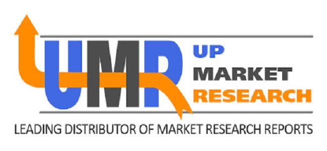 Orthopedic Prosthetics Market