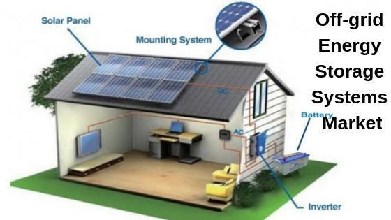 Off-grid Energy Storage System