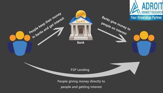 Peer-to-Peer (P2P) Lending Market