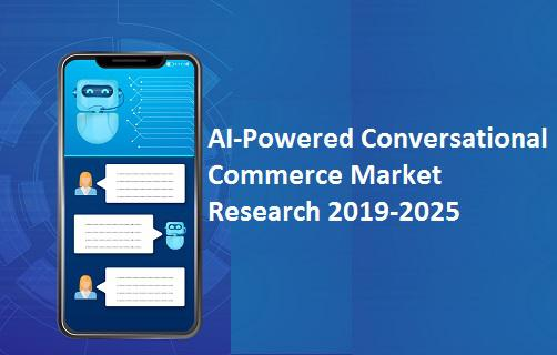 AI-Powered Conversational Commerce Market