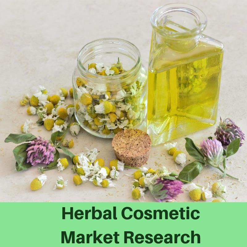 Upcoming trends of Herbal Cosmetic Market By Top key players