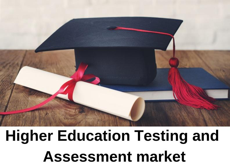 Higher Education Testing and Assessment Market