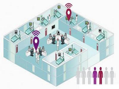 Real Time Location Systems (RTLS) Market