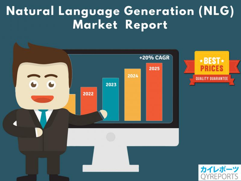 The Insight of Natural Language Generation (NLG) Growth