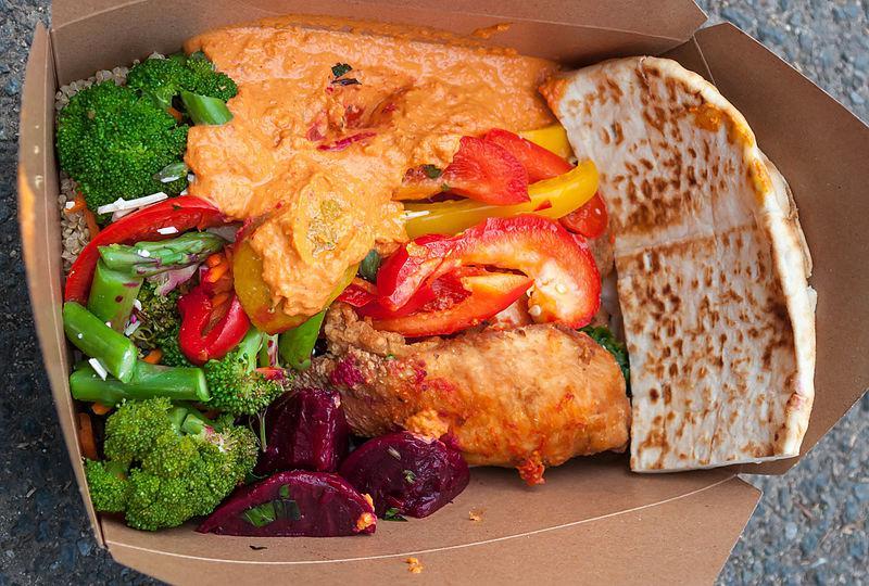 Perishable Prepared Food Market