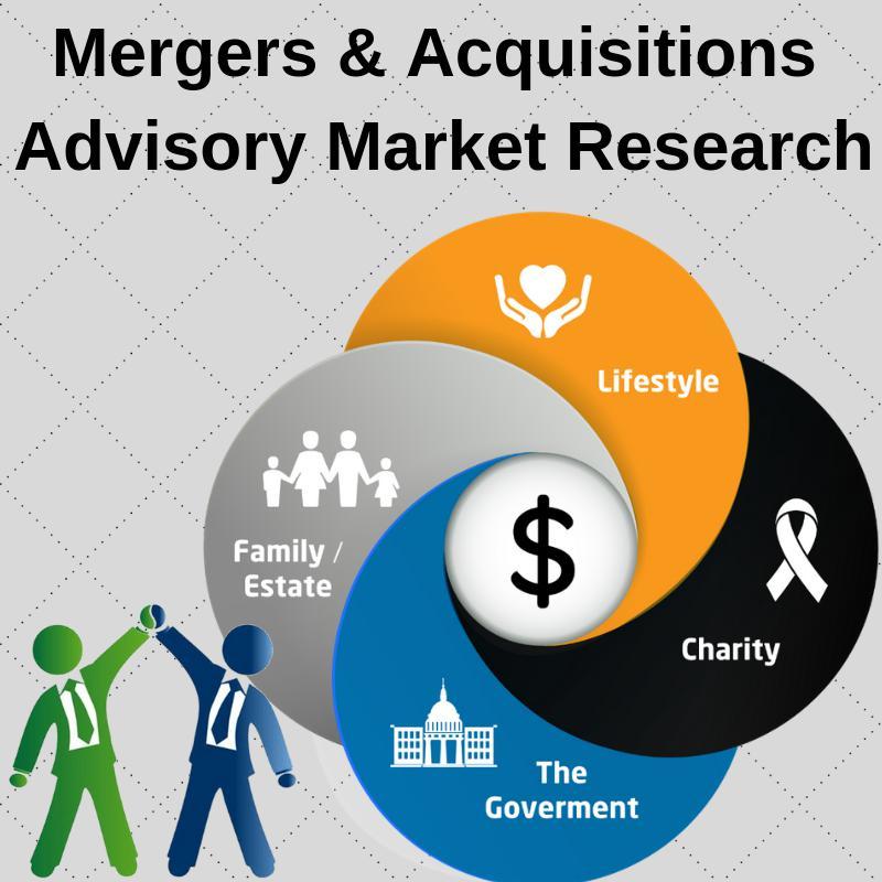 Mergers & Acquisitions Advisory Market