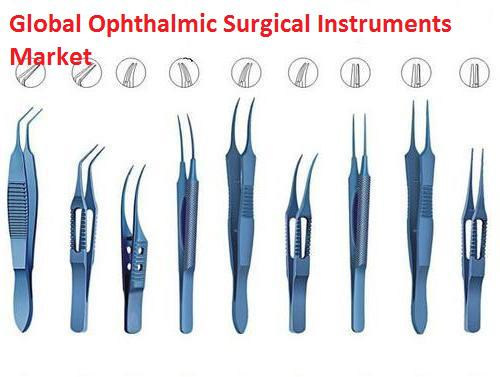 2019 Global Ophthalmic Surgical Instruments Market 2026,