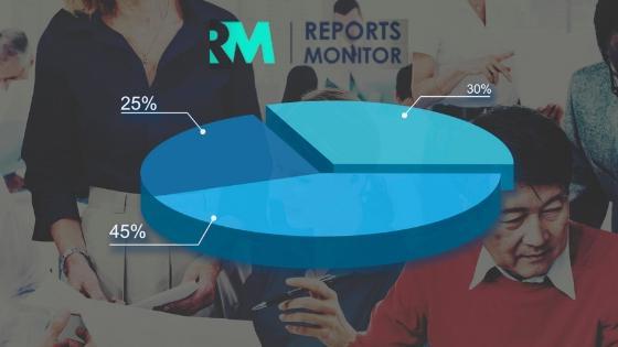 Cloud Master Data Management Market