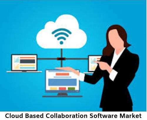 Cloud Based Collaboration Software Market