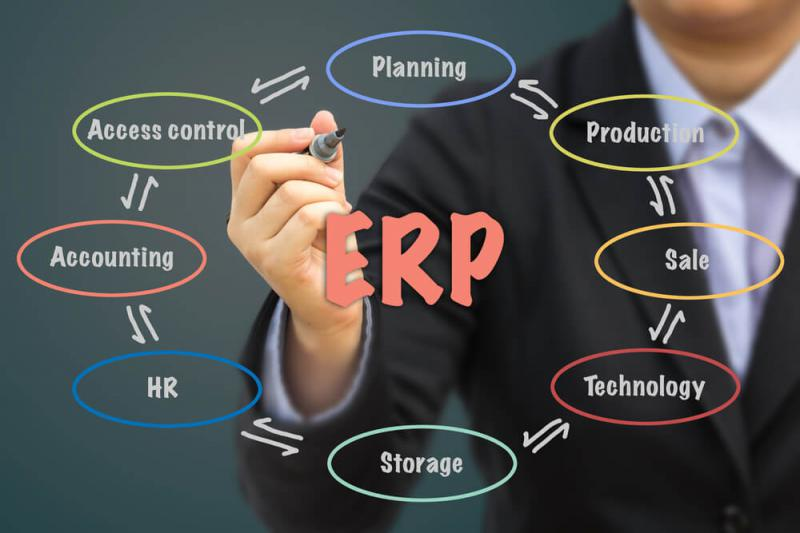 Incredible Demand of Enterprise Resource Planning (ERP)