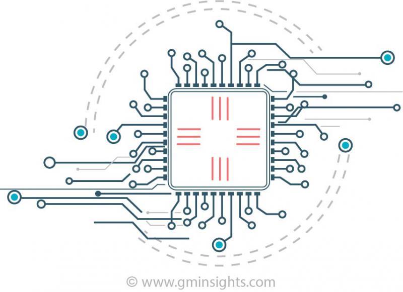 Electronic Design Automation (EDA) Market