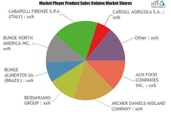 Vegetable Oil Market Is Booming Worldwide   Ach Food Companies,
