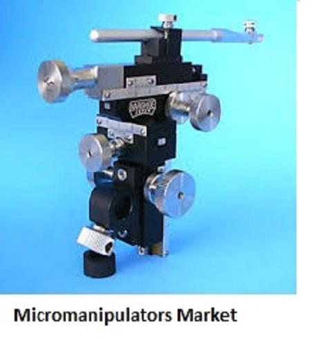 Micromanipulators Markethas huge growth of 25.8% CAGR due