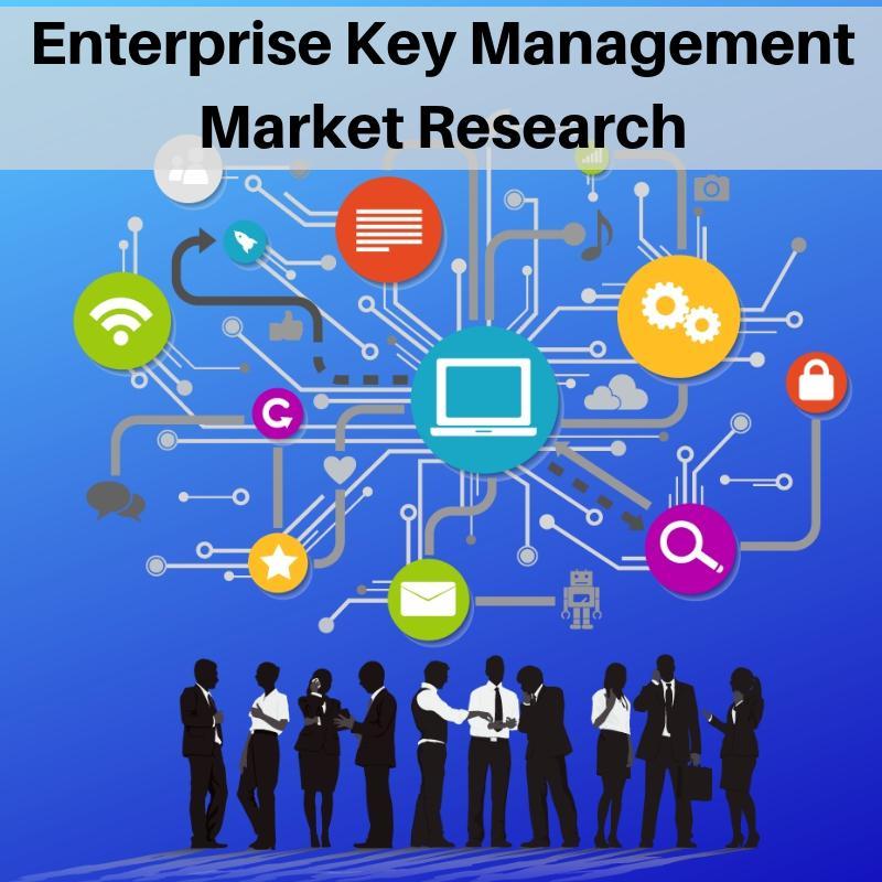 Enterprise Key Management Market 2019 Growing Demand with