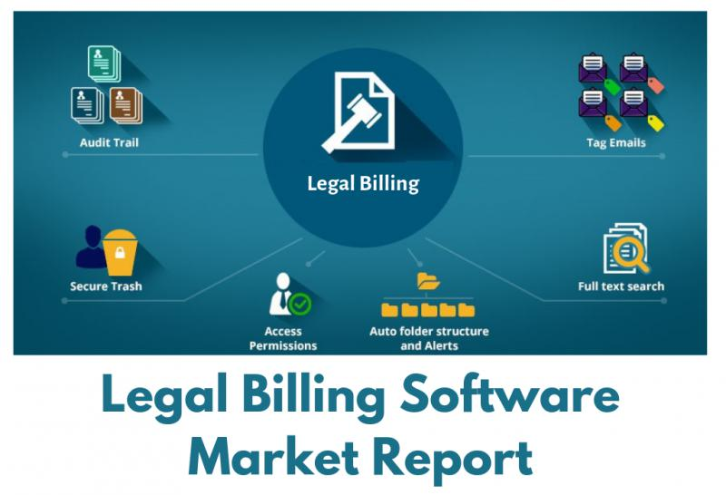 The Growth of Innovations in Legal Billing Software Market