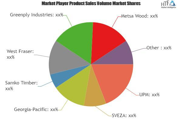 Plywood Market to Witness Huge Growth by 2025 | UPM, SVEZA,