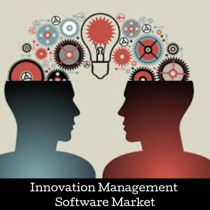 Innovation Management Software Market