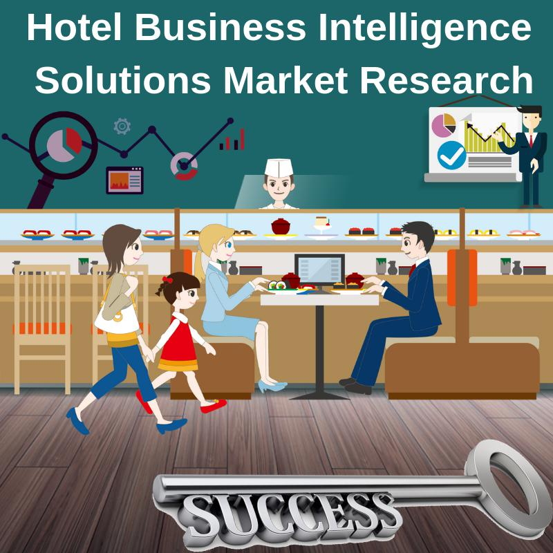 Hotel Business Intelligence Solutions Market