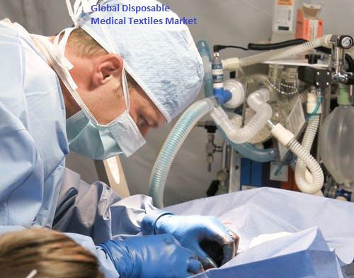 Global Disposable Medical Textiles Market Size by Key