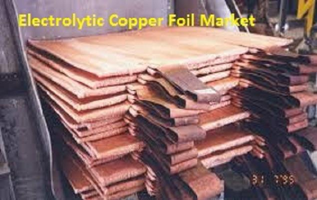 Electrolytic Copper Foil Market boost due to increase in growth &