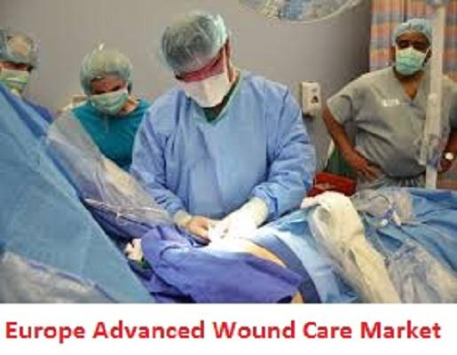 Europe Advanced Wound Care Market Analysis & Technological