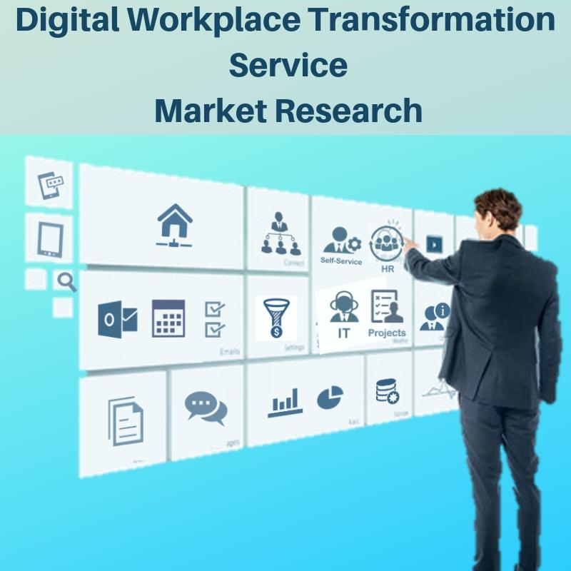 Digital Workplace Transformation Service Market 2026: And How