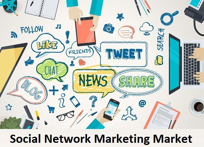 The Growth of Social Network Marketing Market by Major Players: