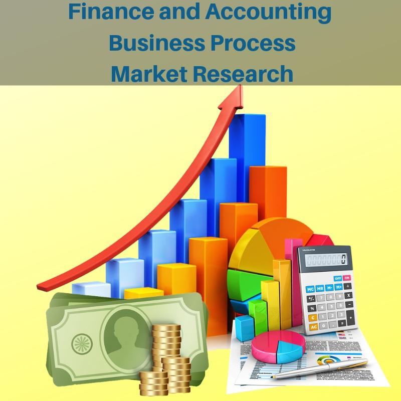 Comprehensive Study On Finance and Accounting Business Process