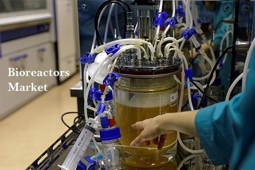 Bioreactors Market Exhibits Higher Growth Up to 2025 | Analysis