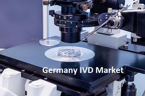 Germany IVD Market