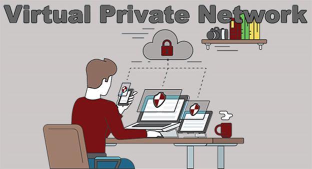 Virtual private network (VPN) Market