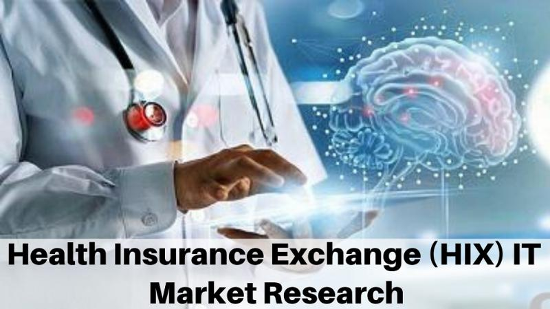 Increasing Demand of Health Insurance Exchange (HIX) IT Market