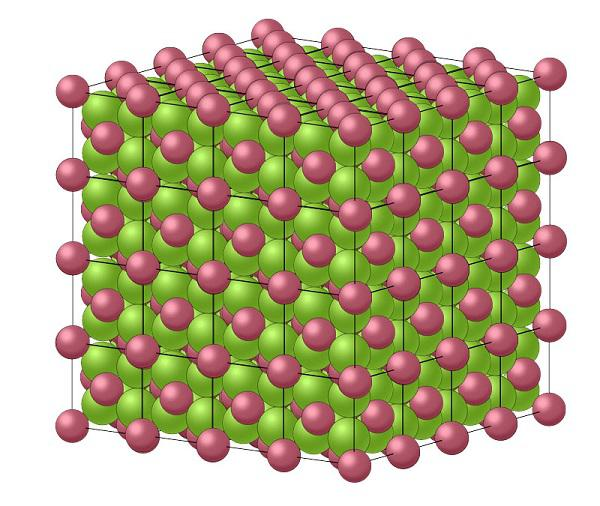 Graphene Nanocomposites Market
