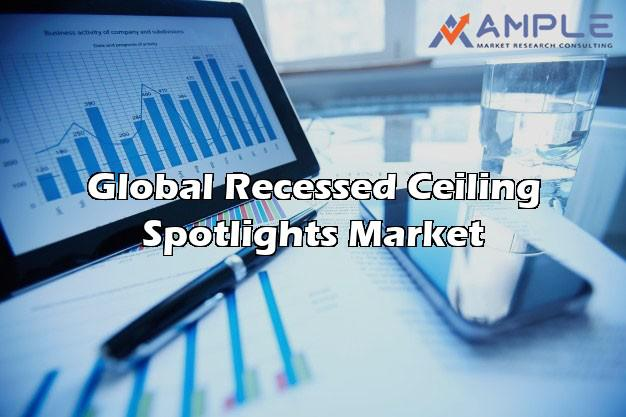 Global Recessed Ceiling Spotlights Quantitative Research by Sales during 2015-2024 | DGA, Ansorg, TAL etc