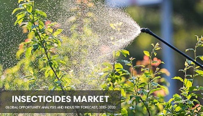 Insecticides market : Huge Growth Opportunities | Industry