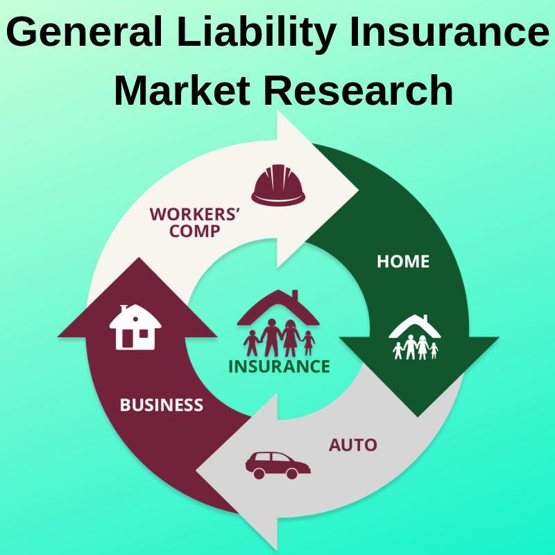 General Liability Insurance Market