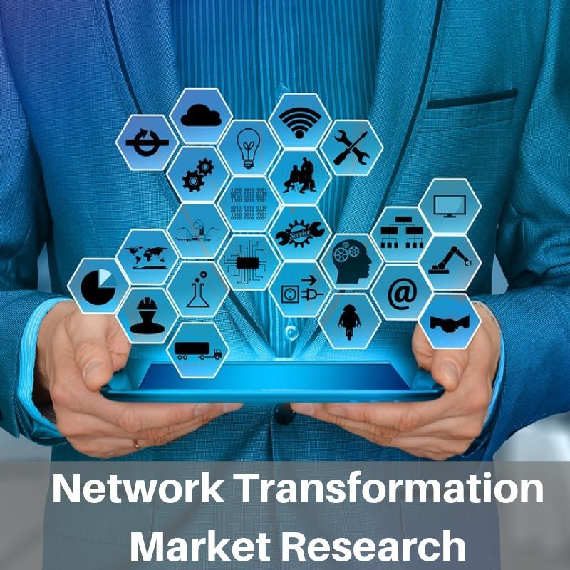 Upcoming Growth of Network Transformation Market by World with