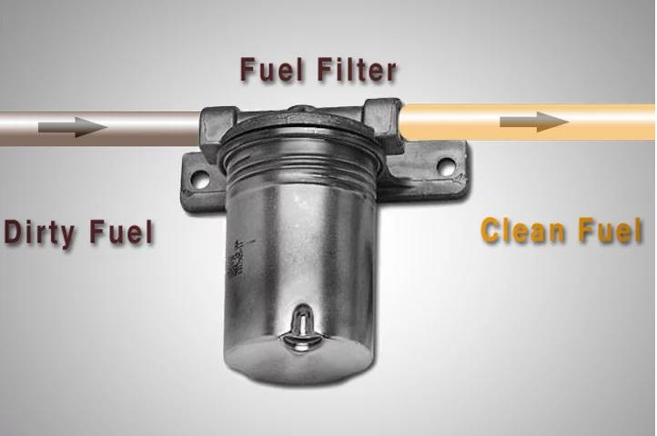 Automotive Fuel Filter Market 2019 Forecast to 2025 - Mann+Hummel, ALCO Filters, Ahlstrom Corporation, Cummins, Sogefi