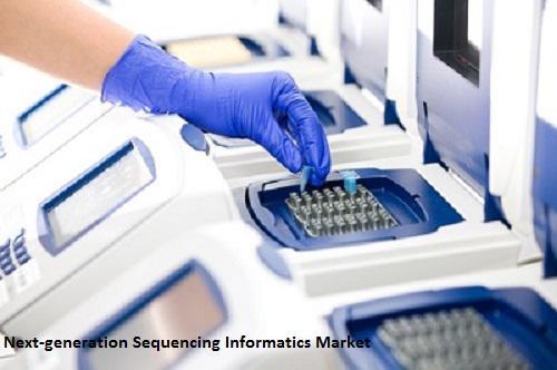Next-generation Sequencing Informatics Market Applications,