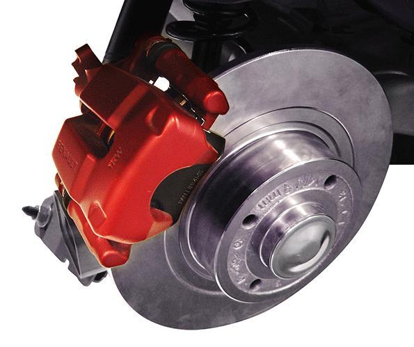 Automotive Friction Brake System Market