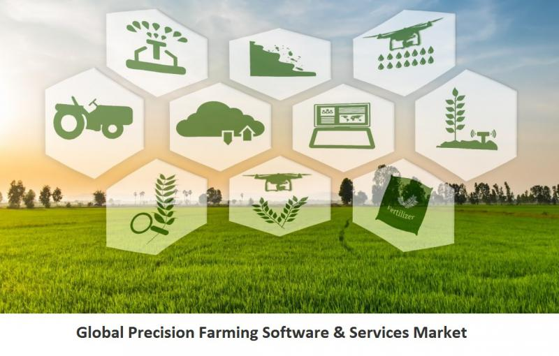 Global Precision Farming Software & Services Market to grow