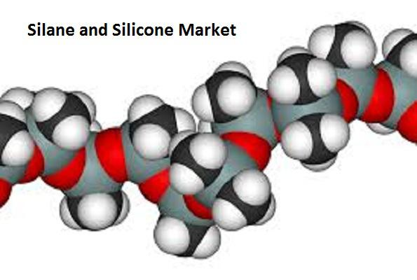 Silane and Silicone Market Report Competition
