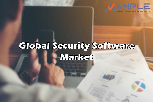 Global Security Software Advanced Market Effect Factors Analysis & Research by major key players between 2015-2024   CipherCloud