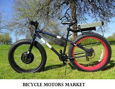 Bicycle Motors Market