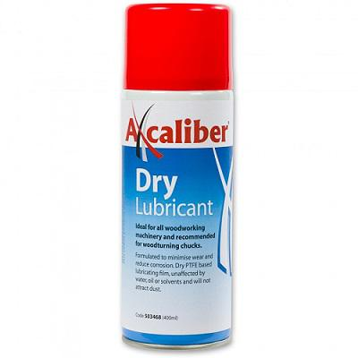 Dry Lubricants Market