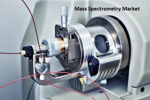 Mass Spectrometry Market Anticipated to Garner US$ 7,922
