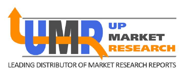 5-Hydroxytryptamine Receptor 7 Market Research Report 2019-2025