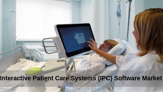 Huge demand of Interactive Patient Care Systems (IPC) Software